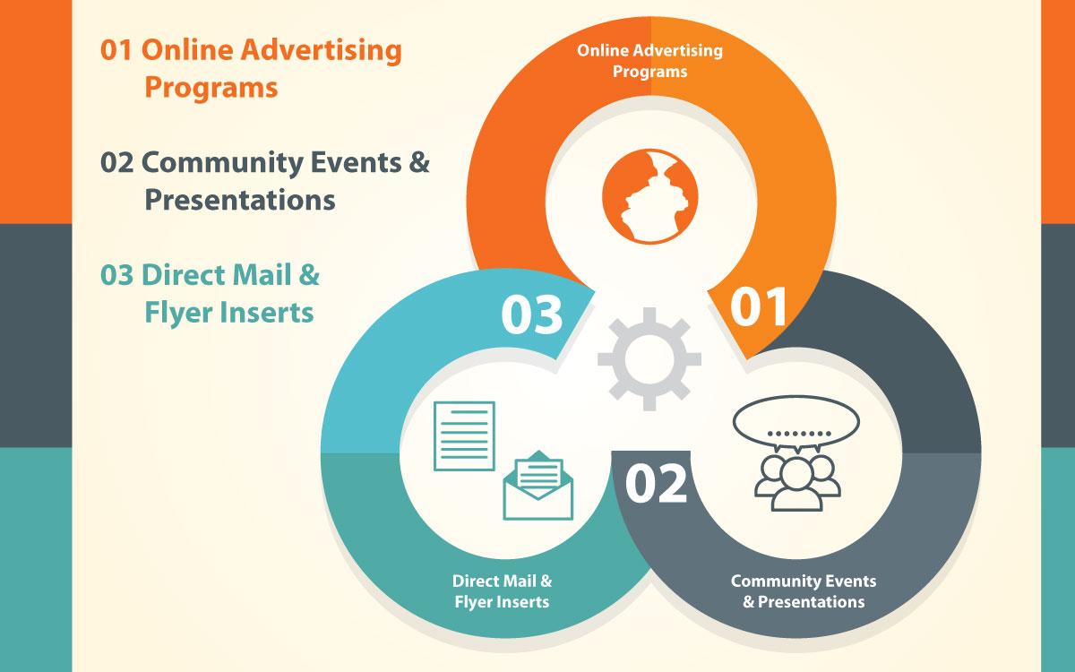marketingdesign_foradvertisers